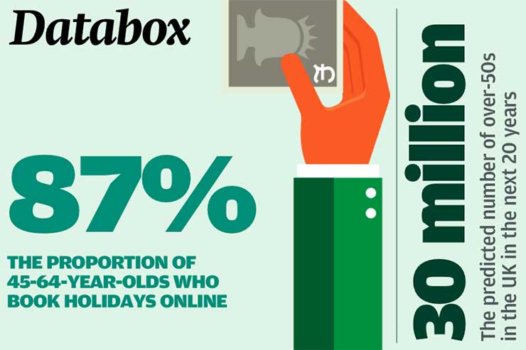 Databox Nov 17