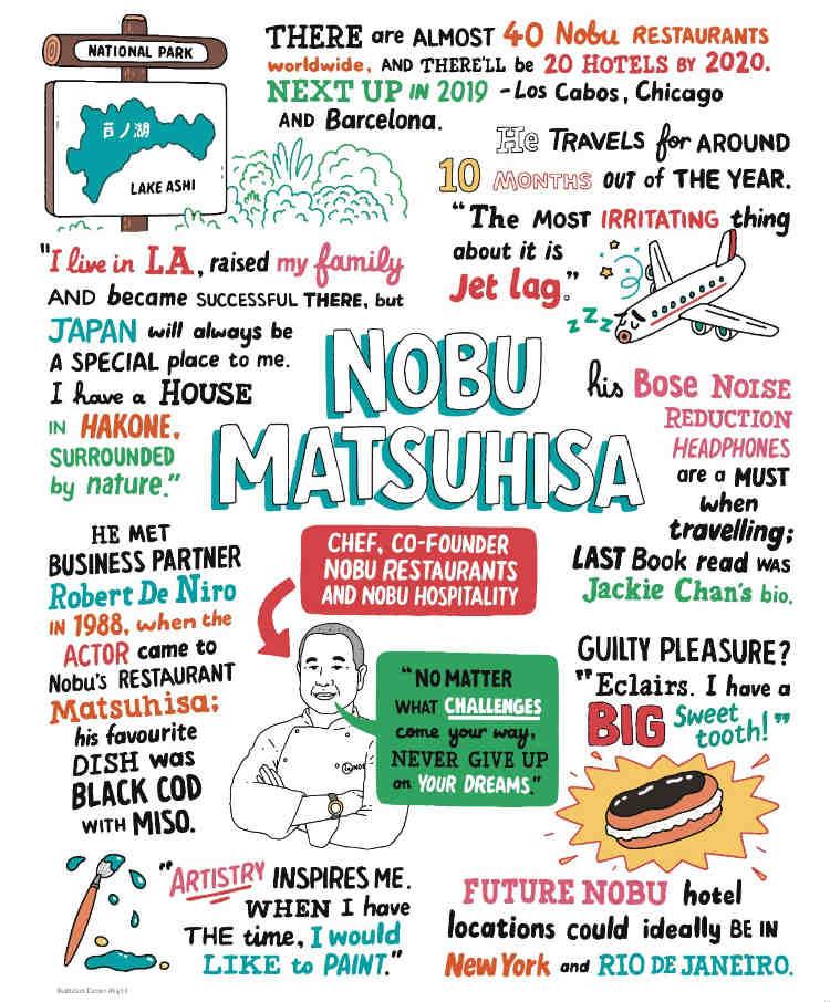 Nobu graphic