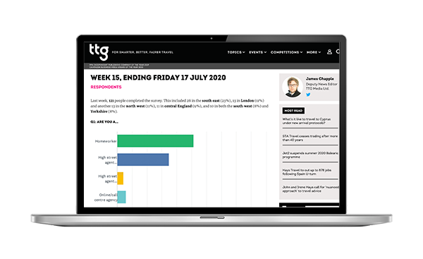 TTG Travel Agent Tracker